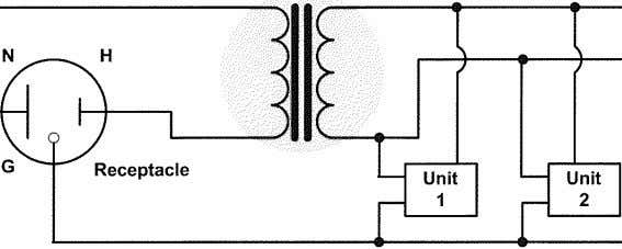 1.06 Diagram of a line isolation monitor Magnetic Field Ground Return LIM House Voltage Line isolation