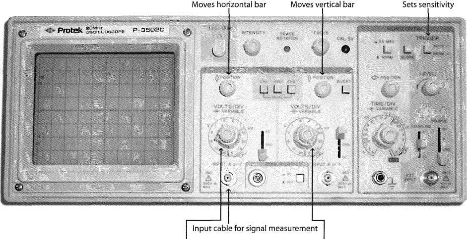 for Biomedical Technicians Figure 3.09 Bench oscilloscope Controls size of waveform Controls speed of waveform