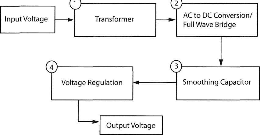 1 21------------. Input Voltage Transformer AC to DC Conversion/ Full Wave Bridge , 41----------, 31-----
