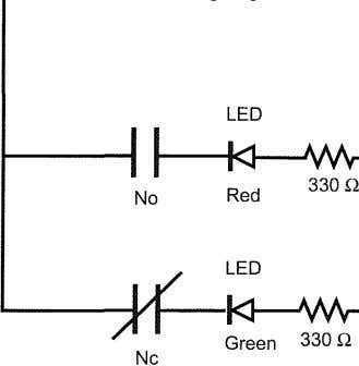 LED No Red