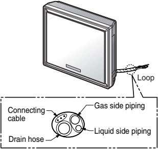 Loop Gas side piping Connecting cable Liquid side piping Drain hose