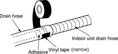 Drain hose Indoor unit drain hose Vinyl tape (narrow) Adhesive