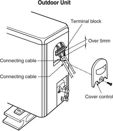 Outdoor Unit Terminal block Over 5mm Connecting cable Connecting cable Cover control