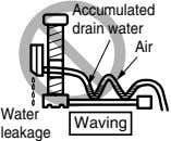 Accumulated drain water Air Water Waving leakage