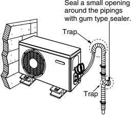 Seal a small opening around the pipings with gum type sealer. Trap Trap