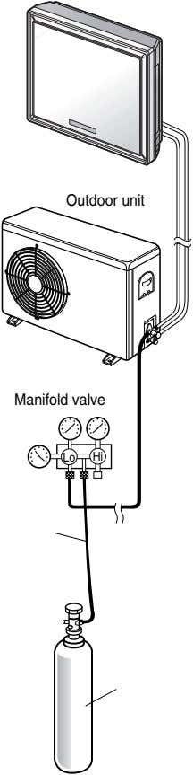 Outdoor unit Manifold valve Lo Hi