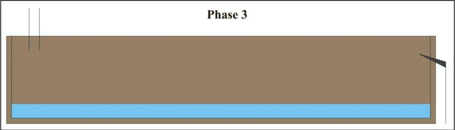 the bottom dumping system, pumping ashore or rain bowing. Figure 1-3: Phase 3 of the loading