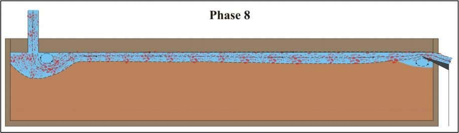 The Loading of Trailing Suction Hopper Dredges Figure 1-8: Phase 8 of the loading cycle. Figure
