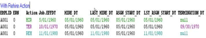 here than the earliest JOB.HIRE_DT. Hire versus Latest Hire In this example, EMPLID A001 was first
