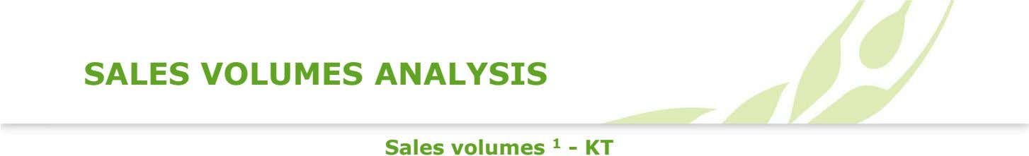 SALES VOLUMES ANALYSIS Sales volumes 1 - KT