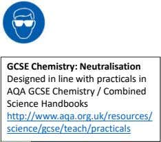 GCSE Chemistry: Neutralisation Designed in line with practicals in AQA GCSE Chemistry / Combined Science