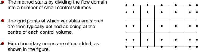 The method starts by dividing the flow domain into a number of small control volumes.