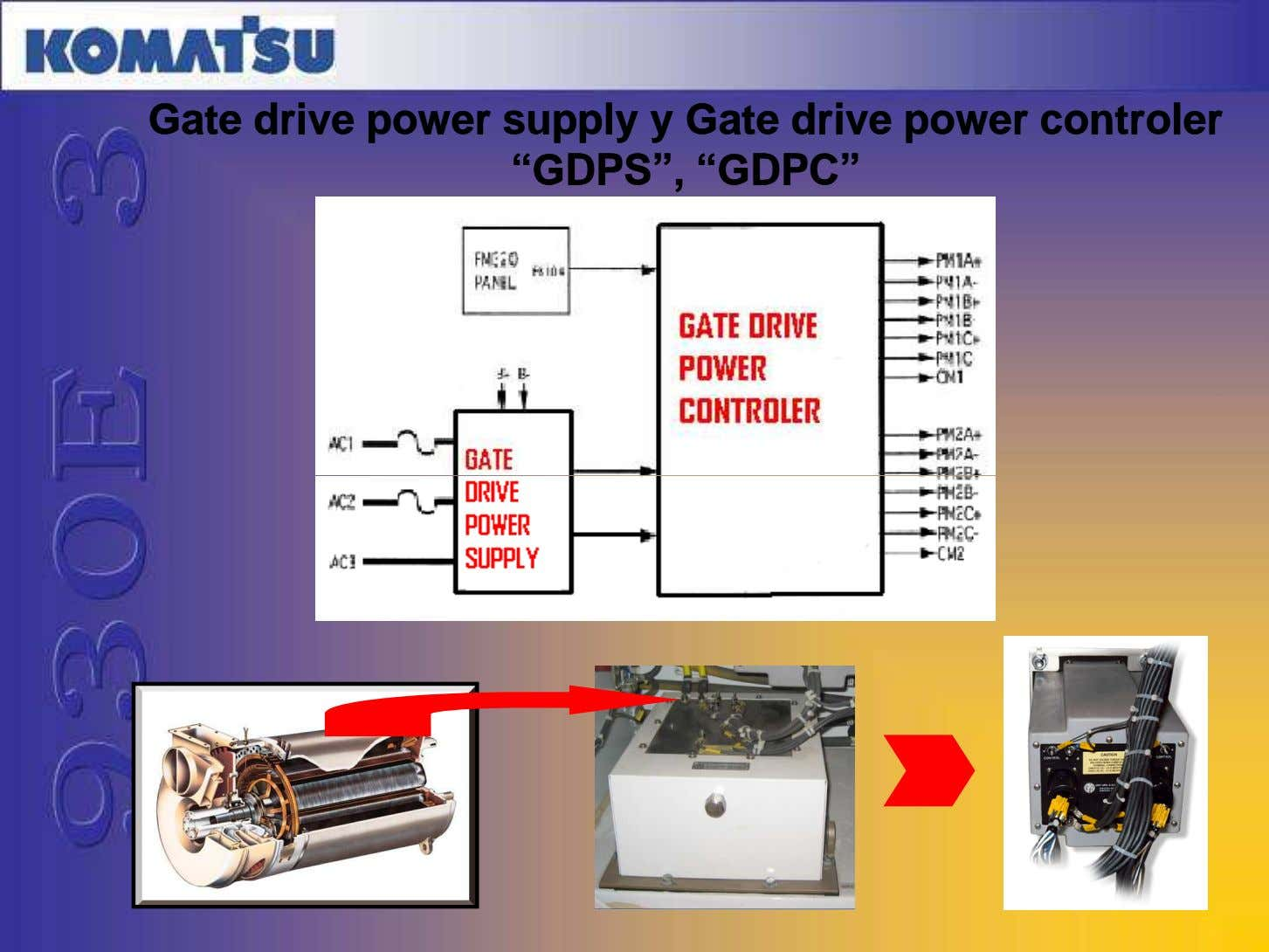 "GateGate drivedrive powerpower supplysupply yy GateGate drivedrive powerpower controlecontrolerr ""GDPS"",""GDPS"","