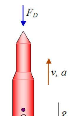 9.8 m/s 2 on earth). The figure below illustrates this. www.real-world-physics-problems.com/rocket-physics.html