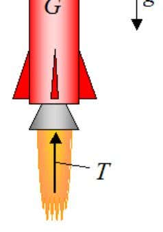 23 10 2012 Rocket Physics where G is the center of mass of the rocket at