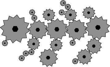 Figure 6 Mass Customization Tactics vs. Strategy The gear set on the right is a cluster