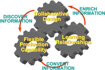 ENRICH CollaborativeCollaborative Collaborative INFORMATION DISCOVER DesignDesign Design INFORMATION