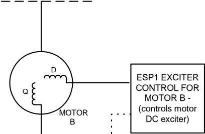 ESP1 EXCITER CONTROL FOR MOTOR B - (controls motor MOTOR DC exciter) B