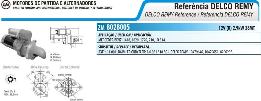 MOTORES DE PARTIDA E ALTERNADORES Referência DELCO REMY STARTER MOTORS AND ALTERNATORS / MOTORES DE