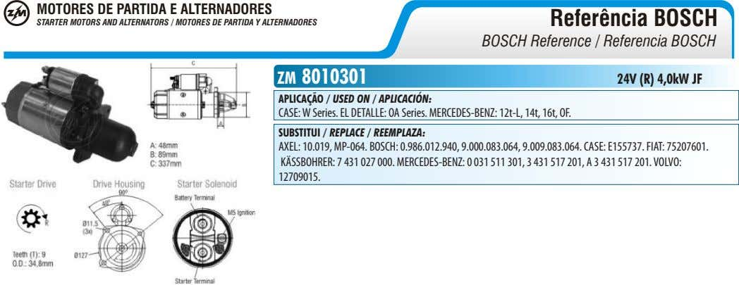 MOTORES DE PARTIDA E ALTERNADORES Referência BOSCH STARTER MOTORS AND ALTERNATORS / MOTORES DE PARTIDA