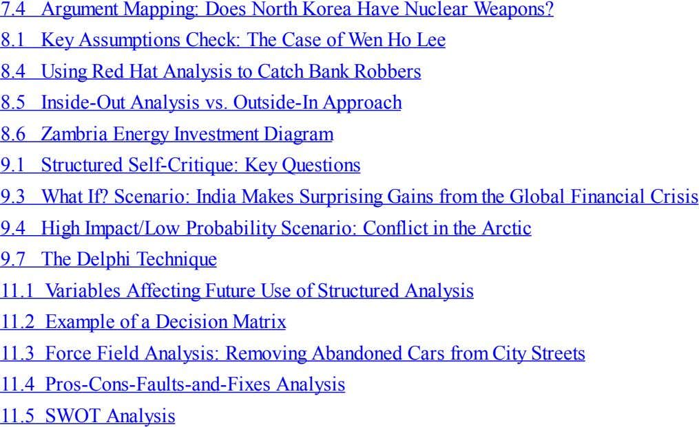 7.4 Argument Mapping: Does North Korea Have Nuclear Weapons? 8.1 Key Assumptions Check: The Case