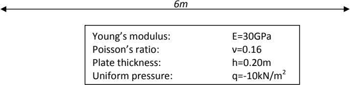 6m Young's modulus: E=30GPa Poisson's ratio: ν=0.16 Plate thickness: h=0.20m Uniform pressure: q=-10kN/m 2
