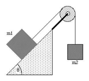 Figure 5.13. Inclined plane and pulley. In order to determine the acceleration and the tension, we