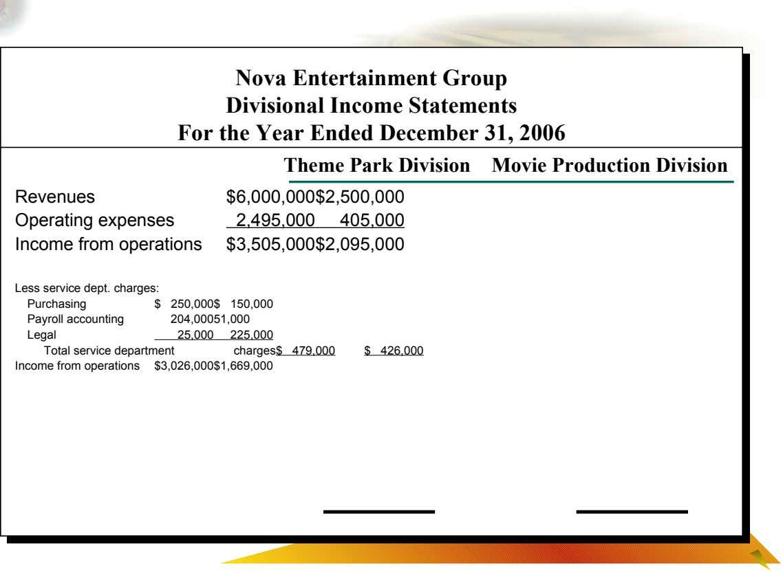Nova Entertainment Group Divisional Income Statements For the Year Ended December 31, 2006 Theme Park Division