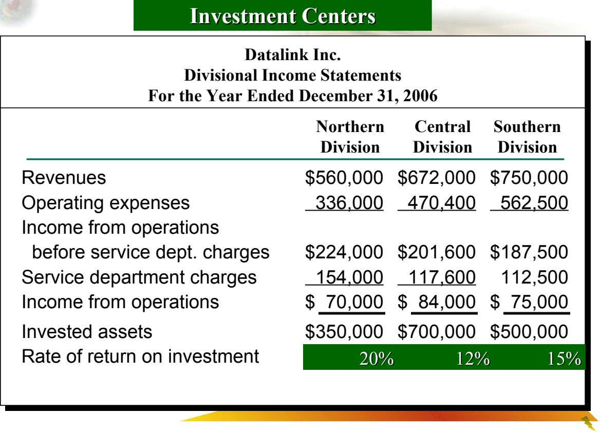 Investment Investment Centers Centers Datalink Inc. Divisional Income Statements For the Year Ended December 31, 2006