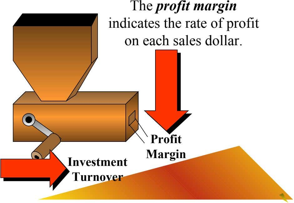 The profit margin indicates the rate of profit on each sales dollar. Profit Margin Investment Turnover