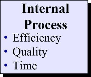 Internal Process • • Efficiency Efficiency • • Quality Quality • • Time Time