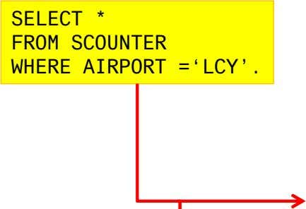 SELECT * FROM SCOUNTER WHERE AIRPORT ='LCY'.