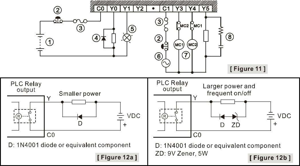 is used to isolate signals between the circuit inside PLC and input modules.  Relay (R)