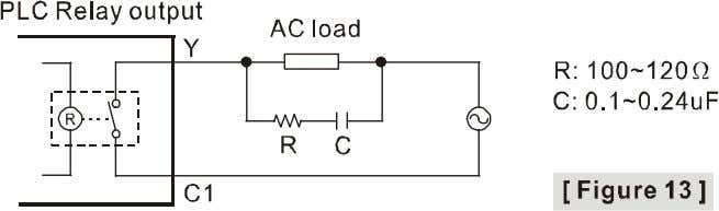 ○ 1 DC power supply ○ 2 Emergency stop: Uses external switch ○ 3 Fuse: