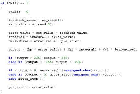 (That is same for delay_2 ). 9. Interrupt Function Figure 36 Interrupt function is used when