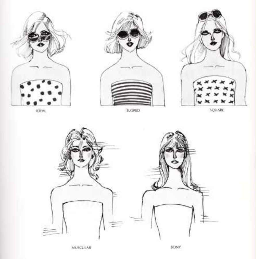 Dasar Pola I Gambar 3.13 Bentuk Bahu Sumber: Pattern Making for Fashion Design Keterangan: 1. Garis