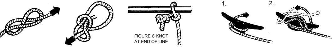 1. 2. FIGURE 8 KNOT AT END OF LINE