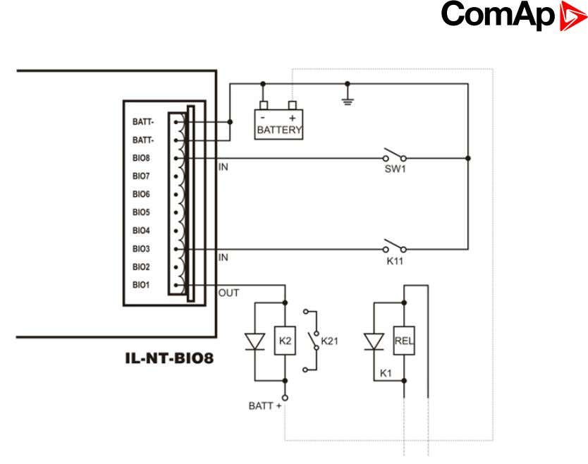 InternetBridge-NT The InternetBridge-NT (IB-NT) is a communication module that allows connection of a single controller