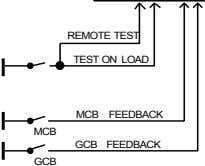 REMOTE TEST TEST ON LOAD MCB FEEDBACK MCB GCB FEEDBACK GCB