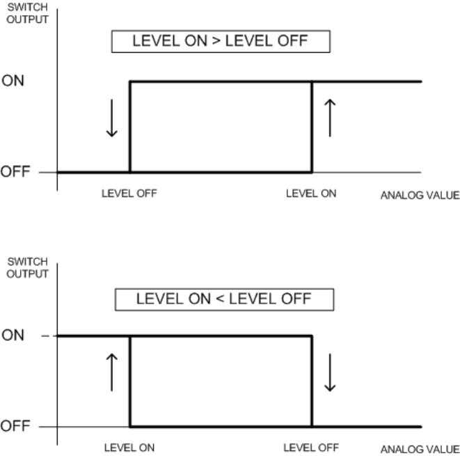 on the setpoint adjustment as described on picture lower: Shunt Trip Activates when the system is