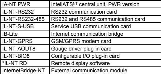 IL-NT-RS232 RS232 communication card Optional IL-NT-RS232-485 RS232 and RS485 communication card Optional