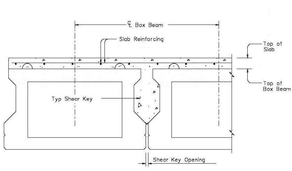 Shear Key - TxDOT