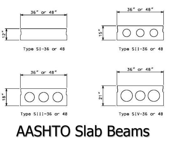 AASHTO Slab Beams