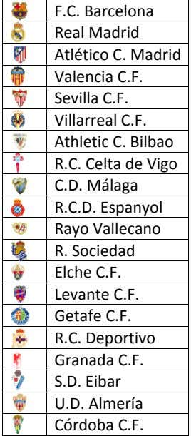 F.C. Barcelona Real Madrid Atlético C. Madrid Valencia C.F. Sevilla C.F. Villarreal C.F. Athletic C.