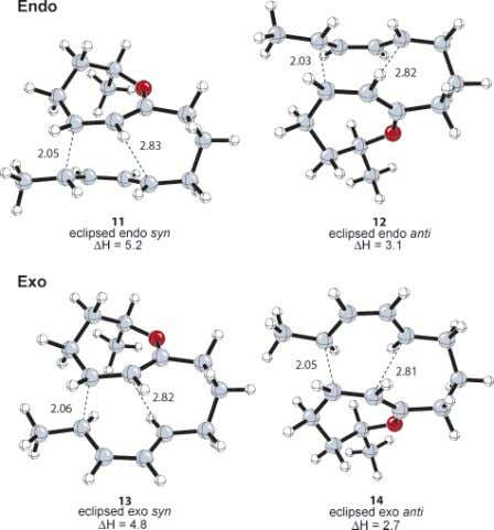 Figure 3. B3LYP stationary points for four eclipsed transition structures of the intramolecular Diels -