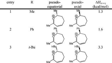 Oxocarbenium Ring B3LYP Enthalpies for Pseudoequatorial and when the substituent is locked in the pseudoequatorial