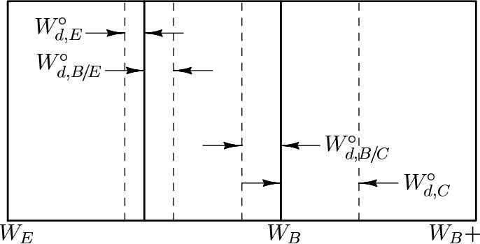 in Thermal Equilibrium Depletion Widths in Thermal Equilibrium ECE216 Chapter 7 – Bipolar Junction Transistors 7.11