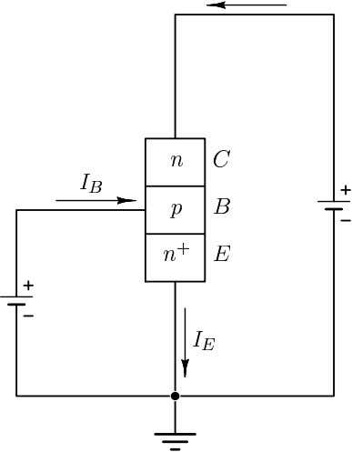 Common-Emitter Configuration and Bias with an N P N Transistor ECE216 Chapter 7 – Bipolar Junction