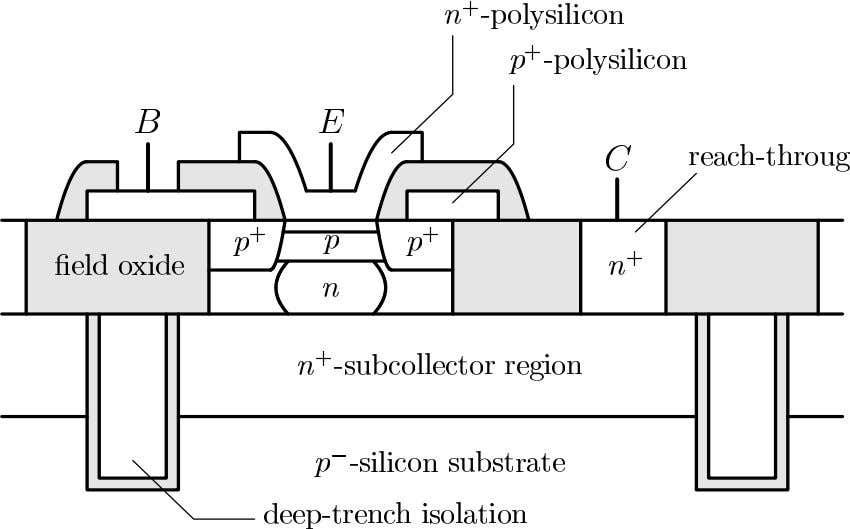BJT Structures Trench-Isolated Bipolar Junction Transistor ECE216 Chapter 7 – Bipolar Junction Transistors 7.7