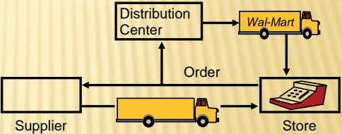 Distribution Wal-Mart Center Order Supplier Store